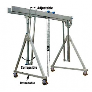 Movable under load with collapsible lateral stands, double beam, and integrated horizontal adjuster