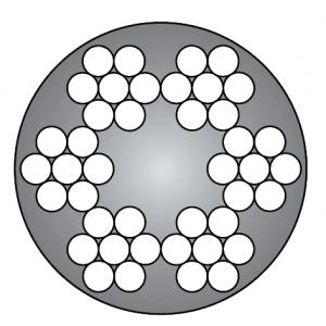 Troses struktūra 6x7+Apvalkā