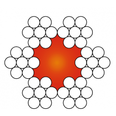 Troses struktūra 6x7+FC