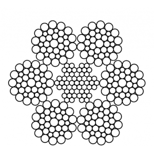 Troses struktūra 6x36+IWRC
