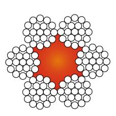 Troses struktūra 6x19+FC