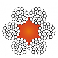 Troses struktūra 6x36+FC